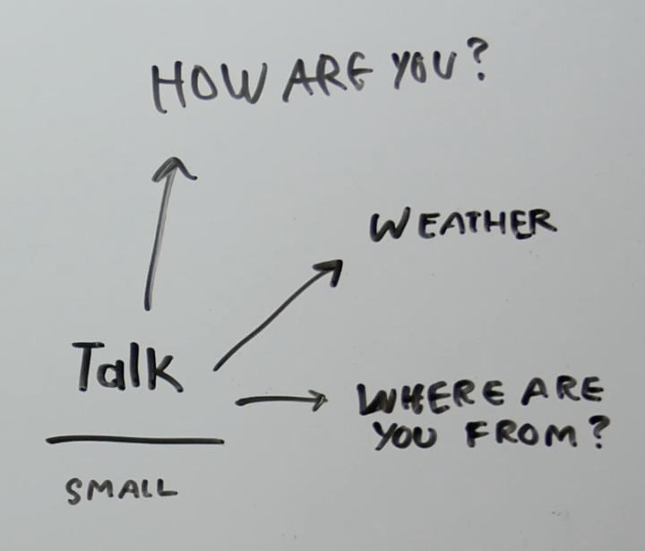 The Art of Small Talk and How to Avoid It
